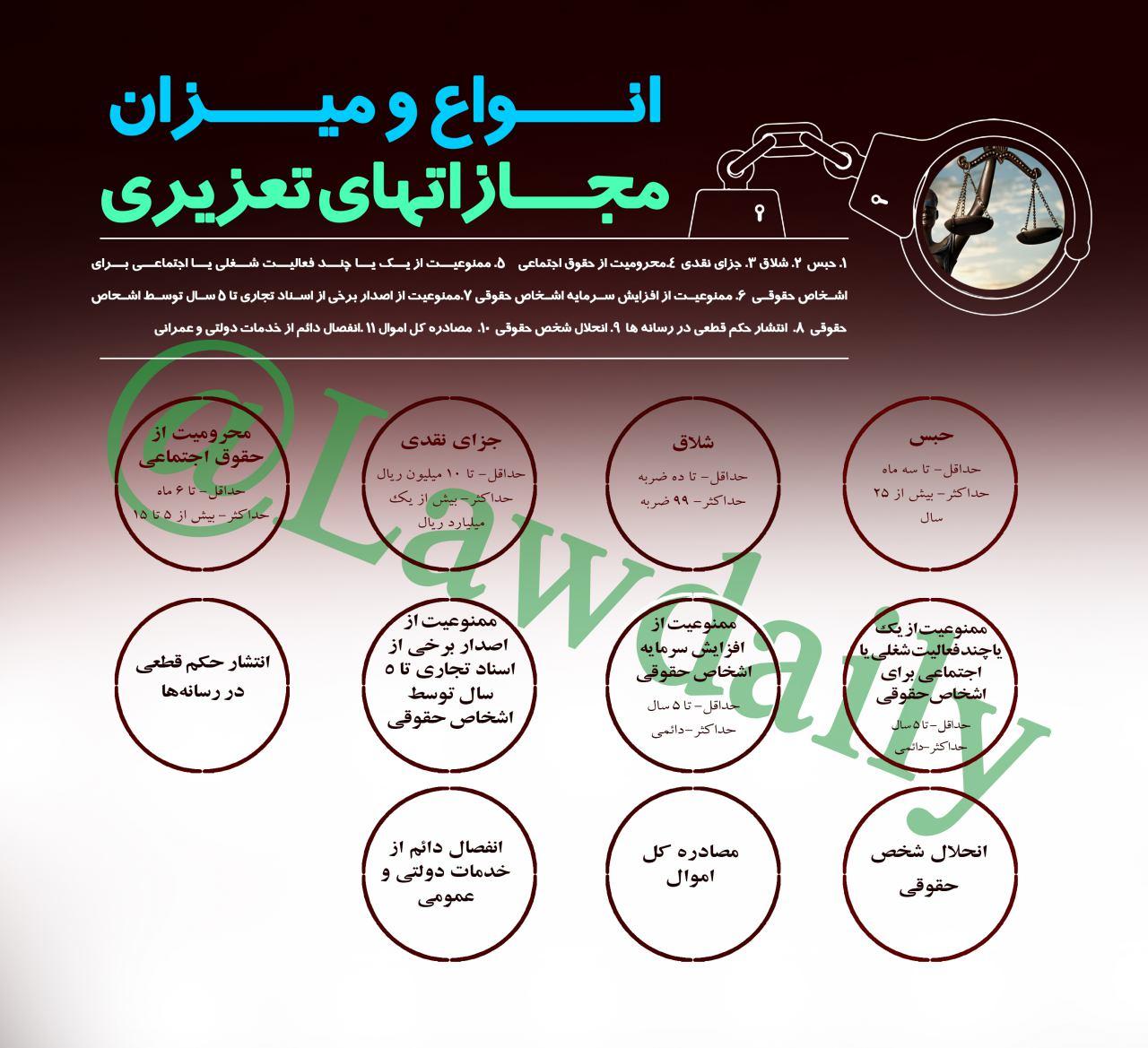اینفوگرافی انواع و میزان مجازاتهای تعزیری