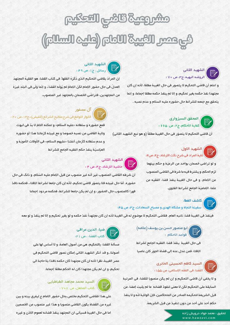 اینفوگرافی مشروعیت قاضی تحکیم در عصر غیبت / عربی