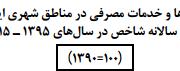 اعداد شاخص سالانه جهت محاسبه میزان مهریه و اعداد شاخص ماهانه جهت محاسبه تأخیر تأدیه