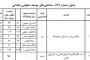 مشروع بخش حقوقی و قضایی قانون برنامه پنجساله ششم ( ۱۳۹۶ تا ۱۴۰۰)